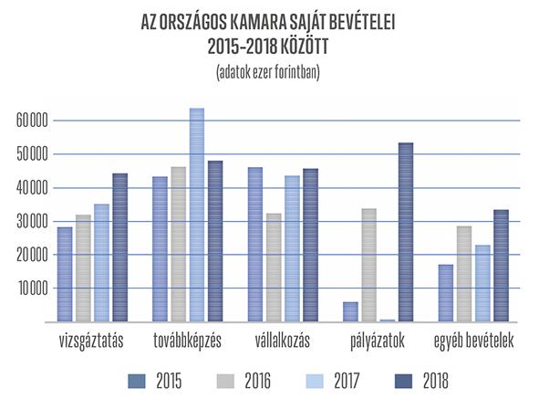 valasztmany-grafikon-2.png