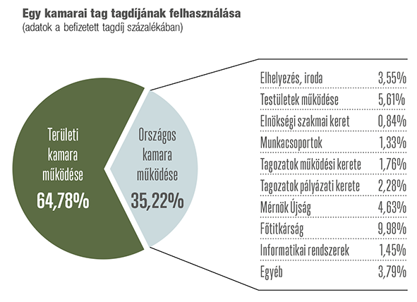 valasztmany-grafikon-3.png